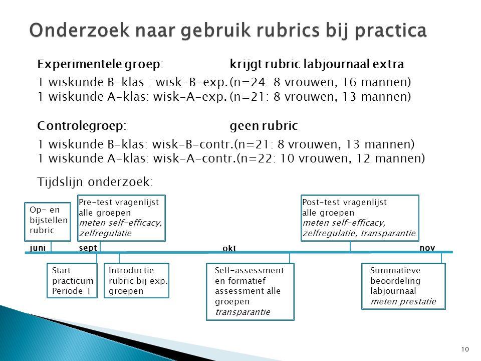 Onderzoek naar gebruik rubrics bij practica
