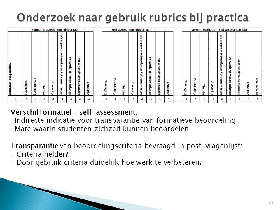 Gebruik van rubrics bij practica ppt download - Hoe salon te verbeteren ...