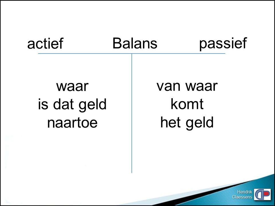 actief Balans passief waar is dat geld naartoe van waar komt het geld