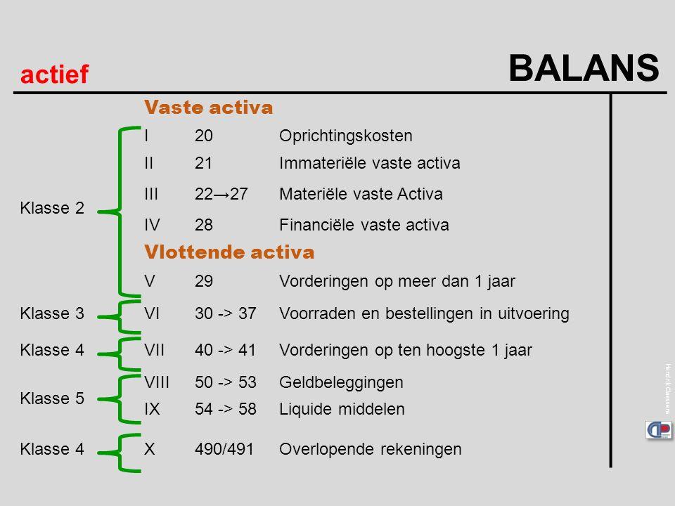 BALANS actief Vaste activa Vlottende activa Klasse 2 I 20