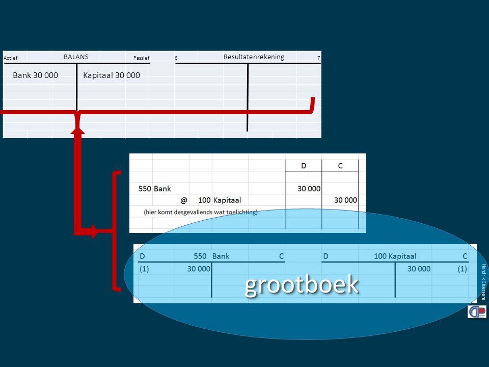 grootboek Bank 30 000 Kapitaal 30 000