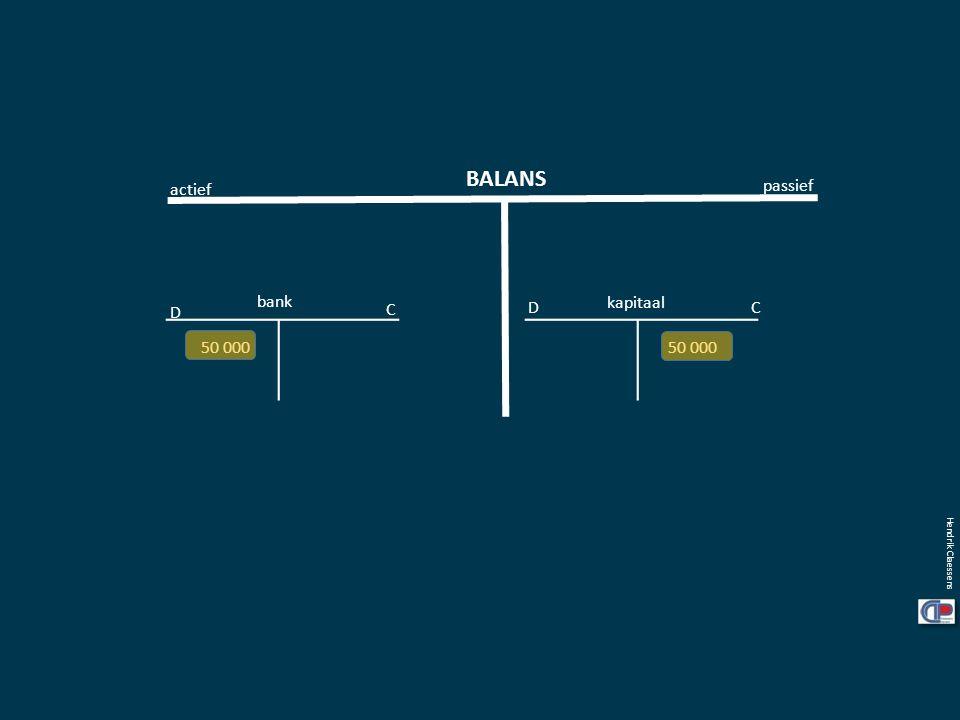 BALANS actief passief bank kapitaal D C D C 50 000 50 000