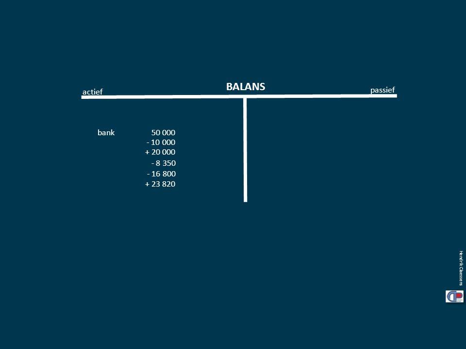BALANS actief passief bank 50 000 - 10 000 + 20 000 - 8 350 - 16 800