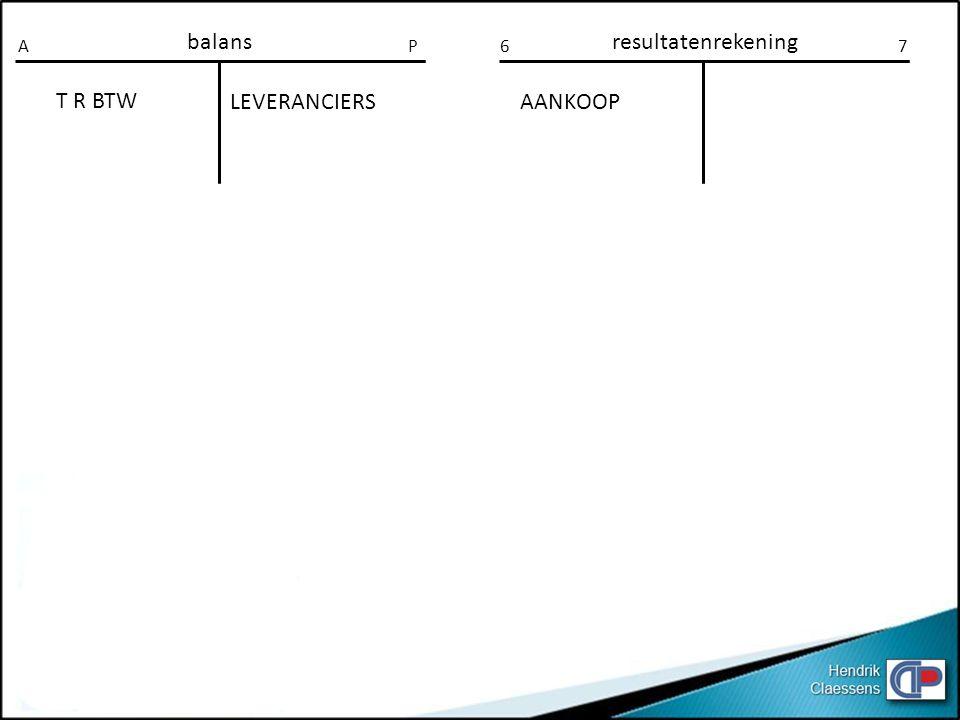 balans resultatenrekening A P 6 7 T R BTW LEVERANCIERS AANKOOP