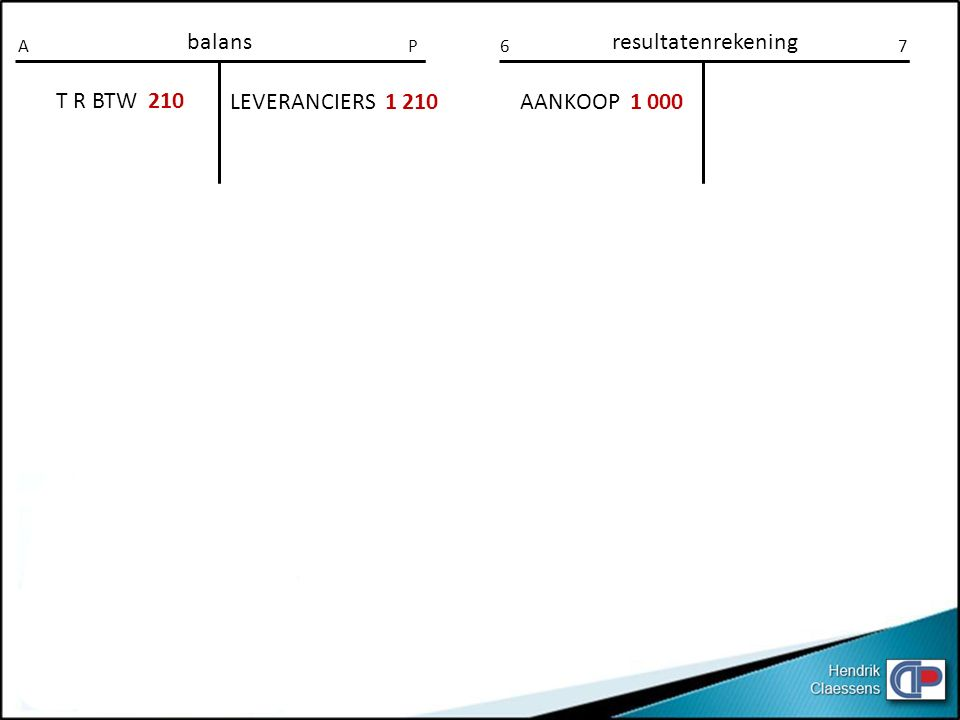 balans resultatenrekening T R BTW 210 LEVERANCIERS 1 210 AANKOOP 1 000