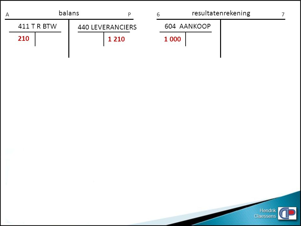 balans resultatenrekening 411 T R BTW 440 LEVERANCIERS 604 AANKOOP 210