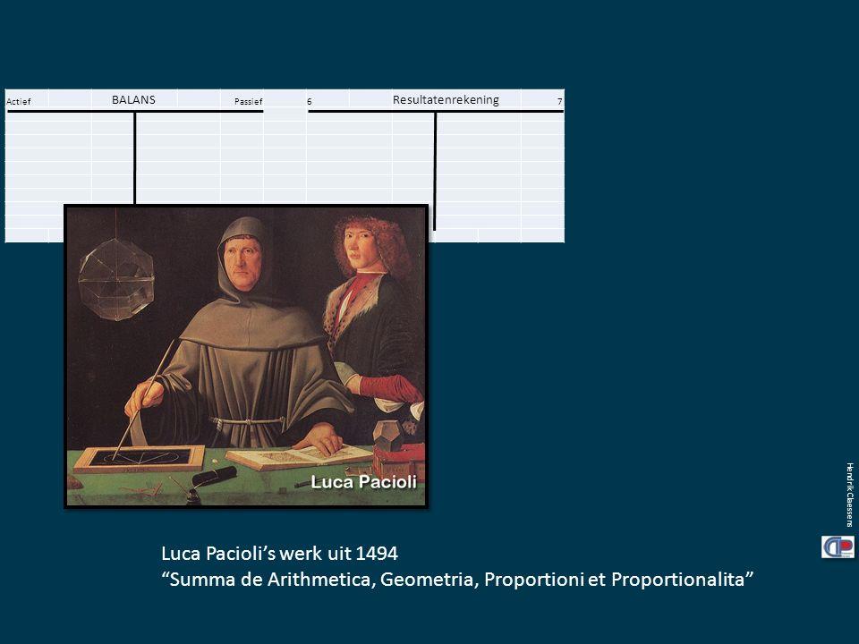 Luca Pacioli's werk uit 1494