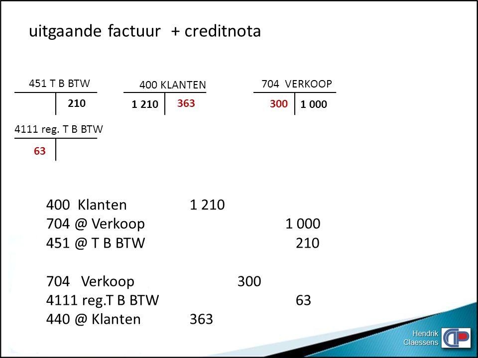 uitgaande factuur + creditnota