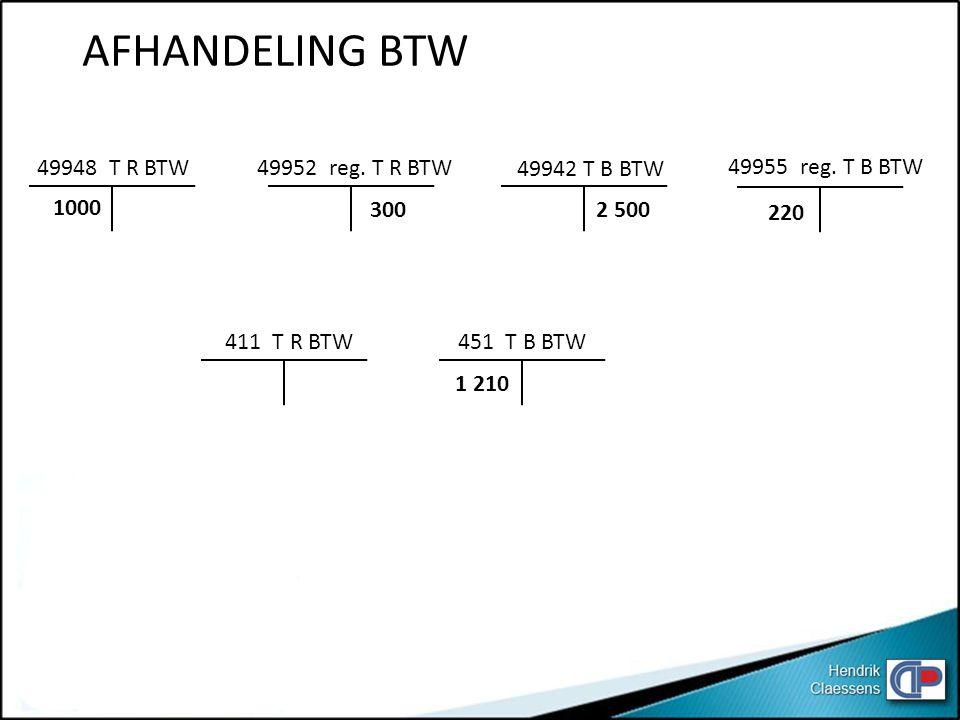 AFHANDELING BTW 49948 T R BTW 49952 reg. T R BTW 49942 T B BTW