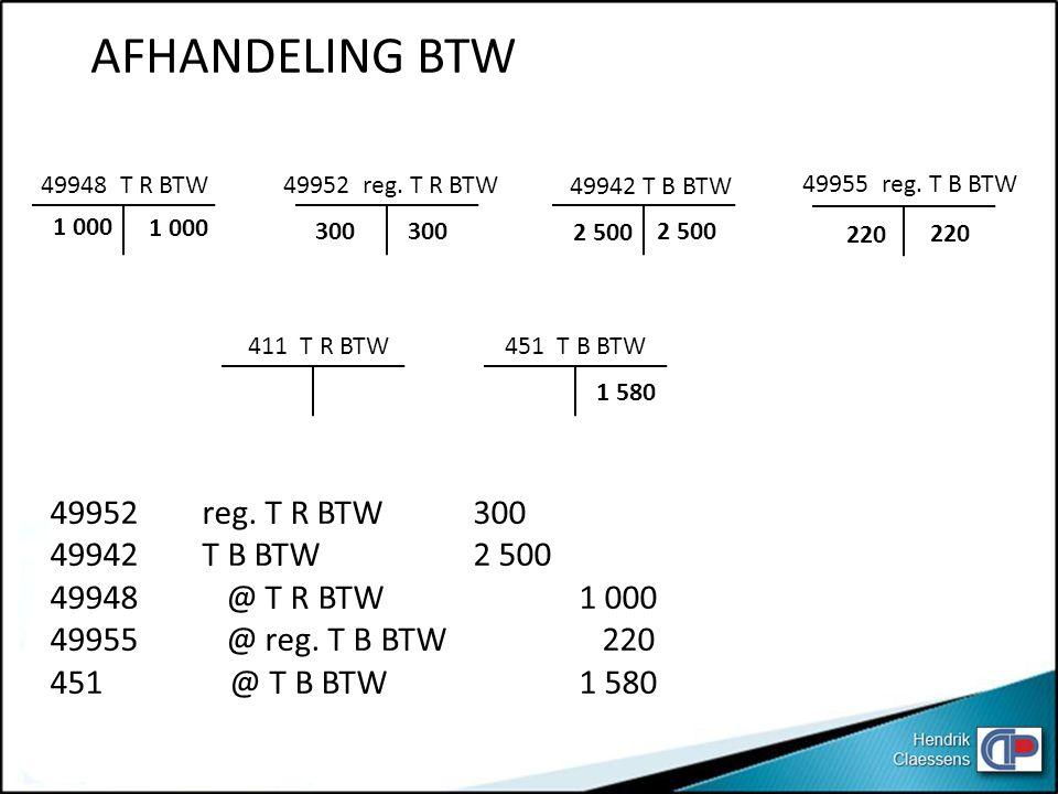 AFHANDELING BTW 49952 reg. T R BTW 300 49942 T B BTW 2 500