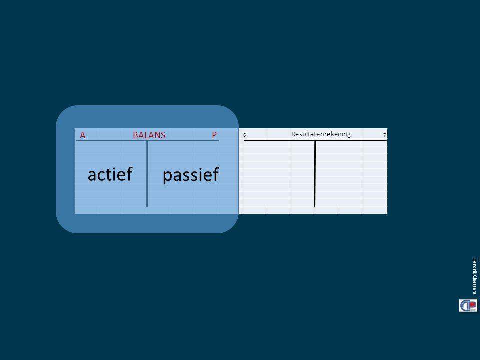 actief passief A BALANS P