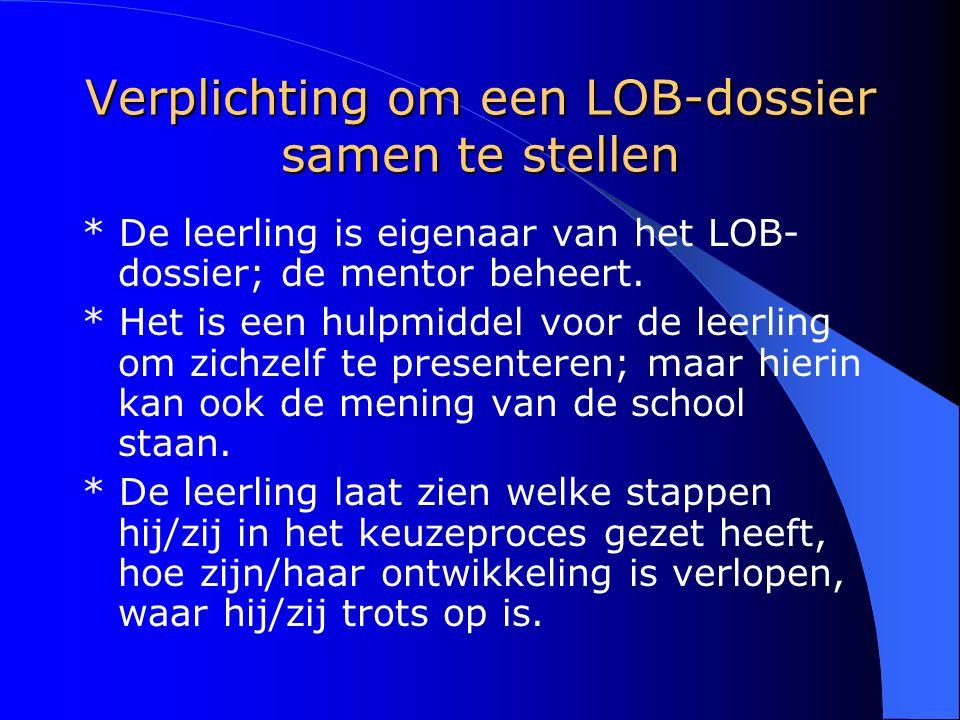 Verplichting om een LOB-dossier samen te stellen