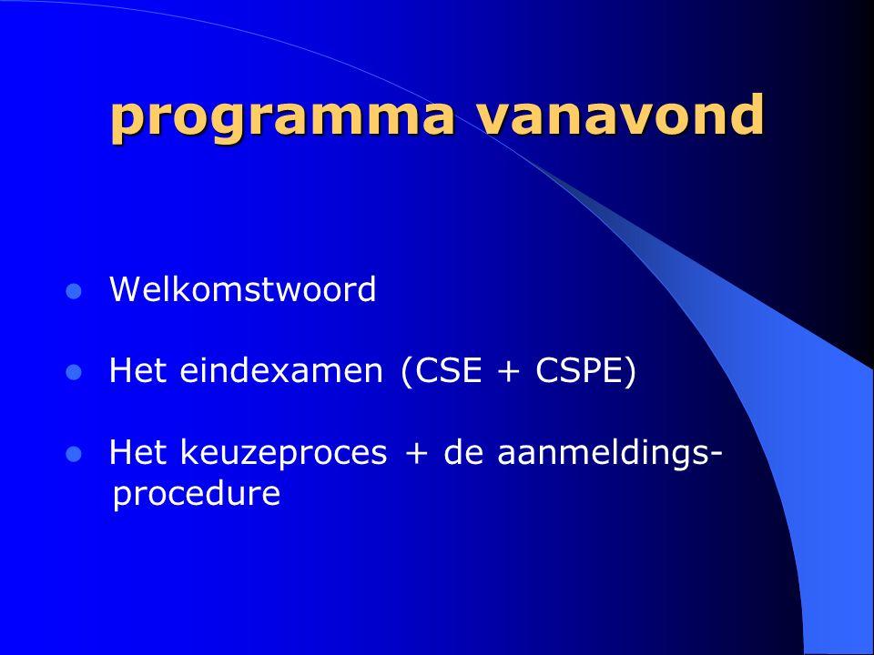 programma vanavond Welkomstwoord Het eindexamen (CSE + CSPE)