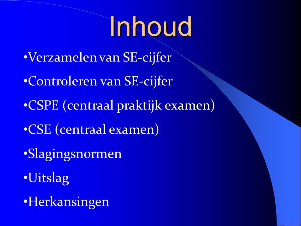 Inhoud Verzamelen van SE-cijfer Controleren van SE-cijfer