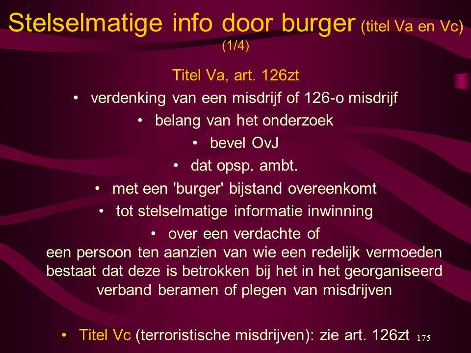 Stelselmatige info door burger (titel Va en Vc) (1/4)