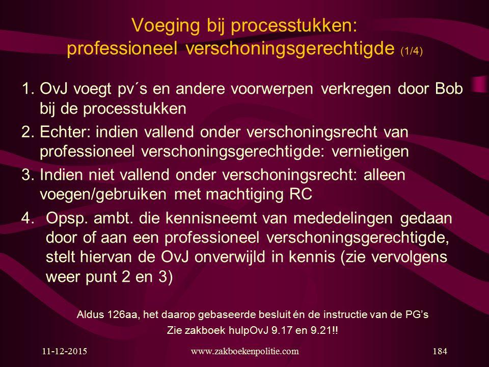 Voeging bij processtukken: professioneel verschoningsgerechtigde (1/4)