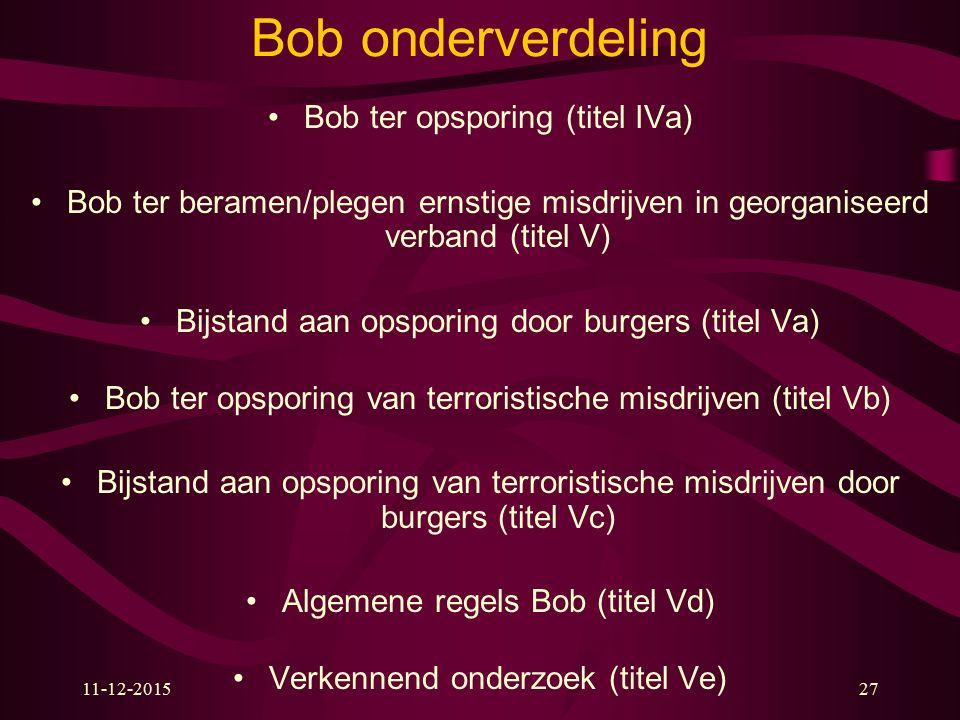 Bob onderverdeling Bob ter opsporing (titel IVa)