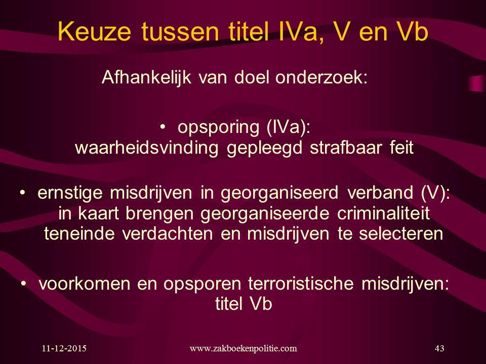 Keuze tussen titel IVa, V en Vb