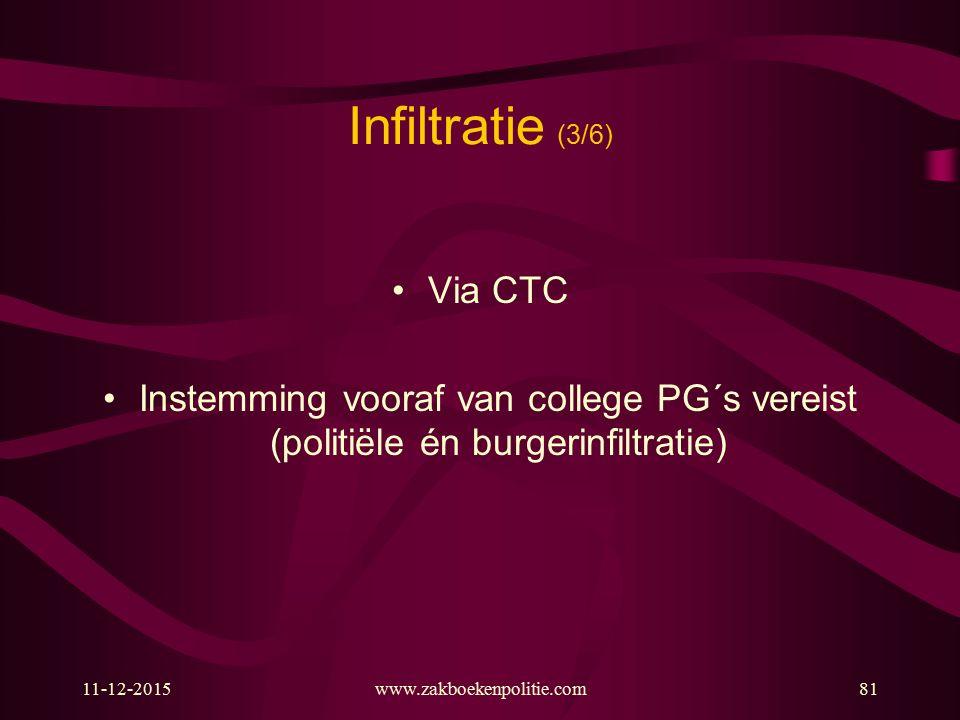 Infiltratie (3/6) Via CTC