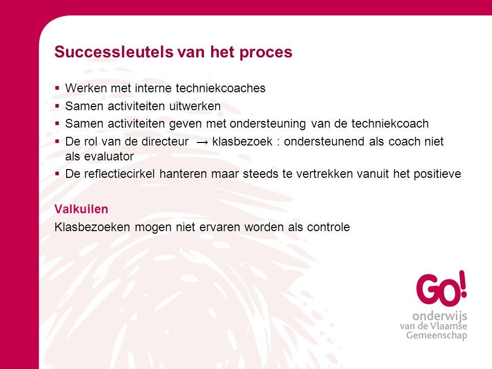 Successleutels van het proces