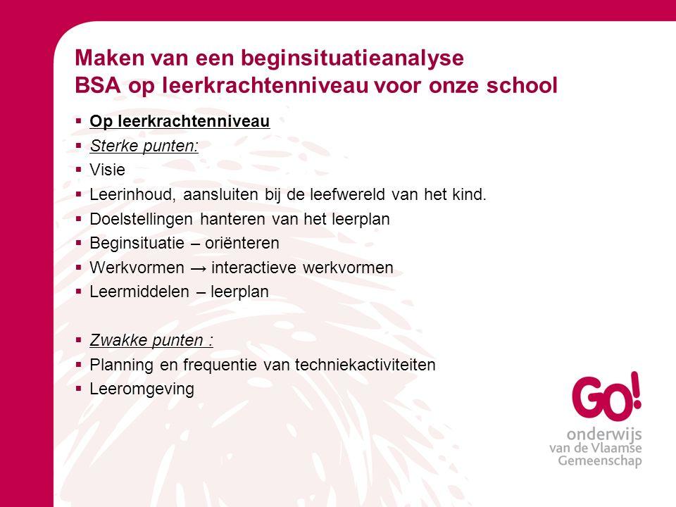 Maken van een beginsituatieanalyse BSA op leerkrachtenniveau voor onze school