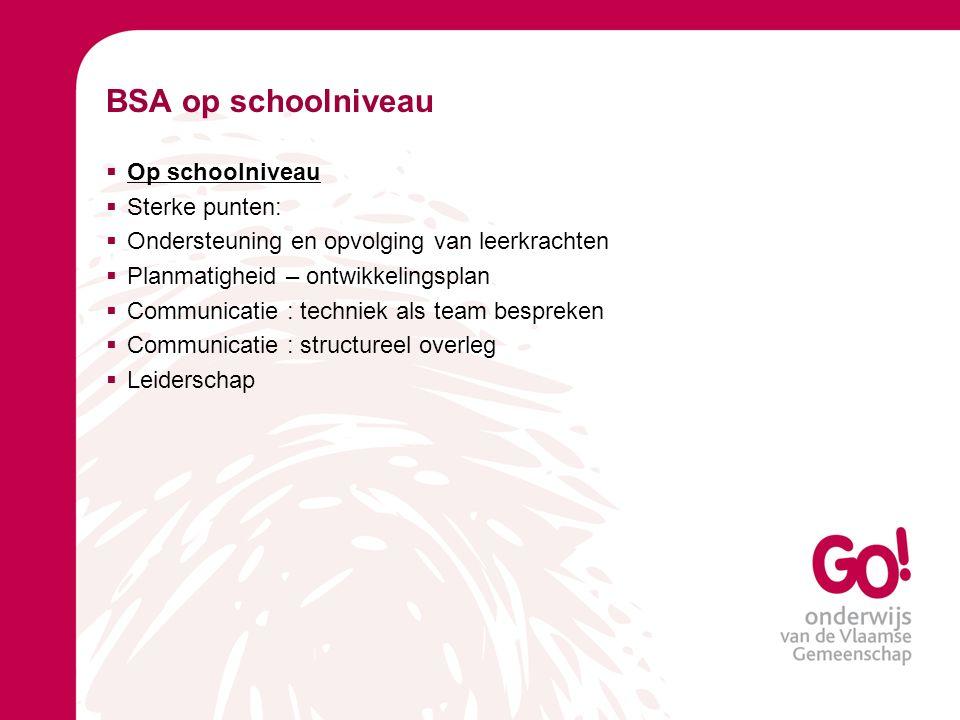 BSA op schoolniveau Op schoolniveau Sterke punten: