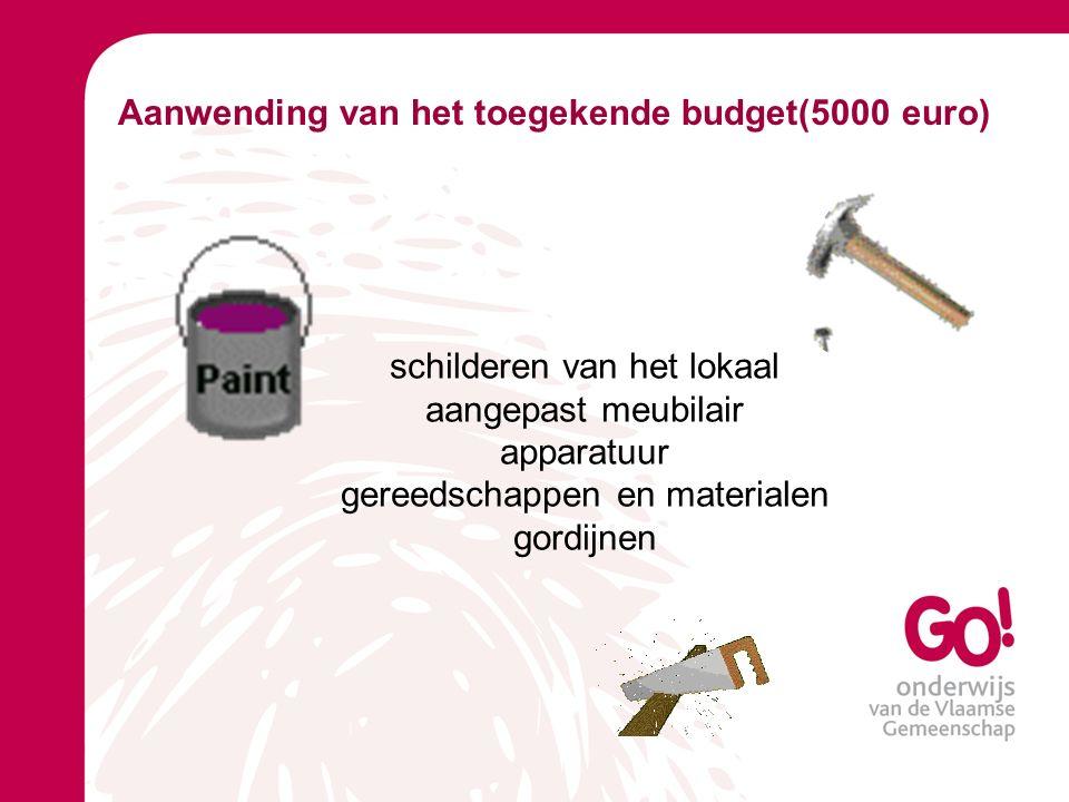 Aanwending van het toegekende budget(5000 euro)