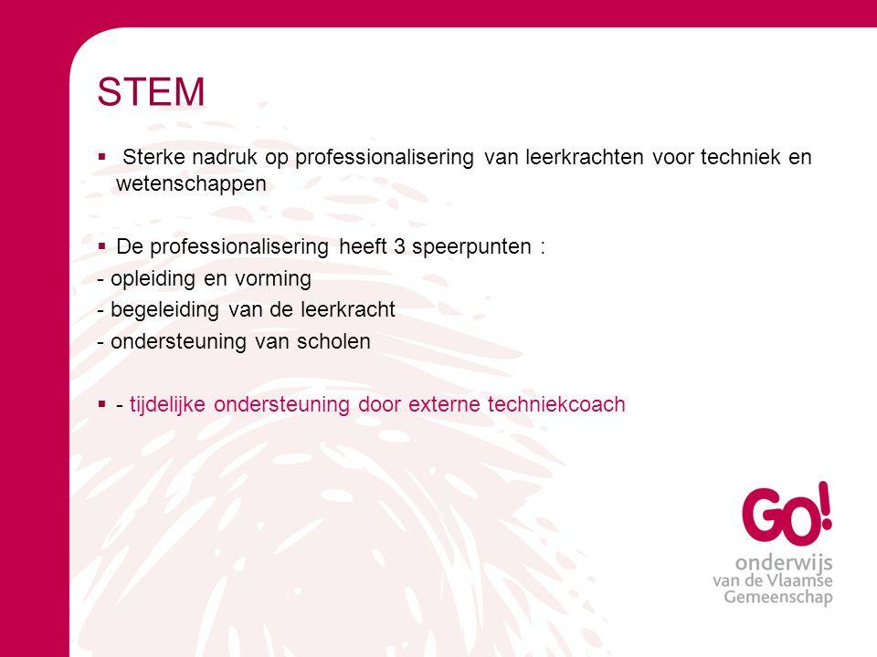 STEM Sterke nadruk op professionalisering van leerkrachten voor techniek en wetenschappen. De professionalisering heeft 3 speerpunten :
