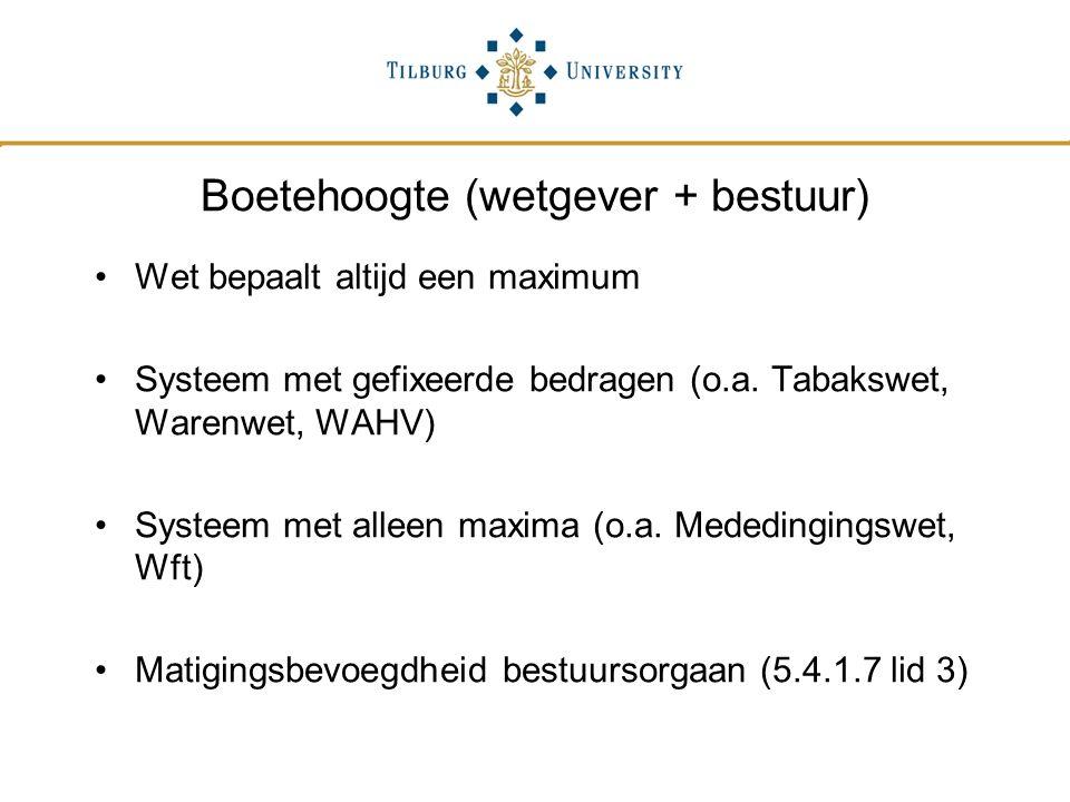 Boetehoogte (wetgever + bestuur)