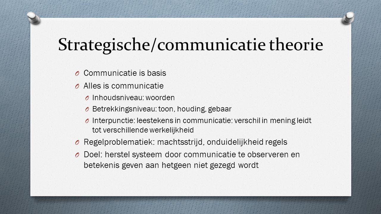 Strategische/communicatie theorie