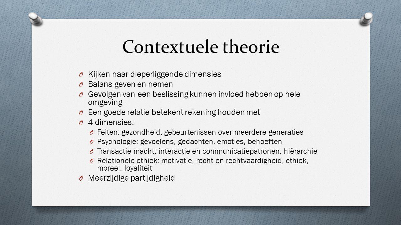 Contextuele theorie Kijken naar dieperliggende dimensies