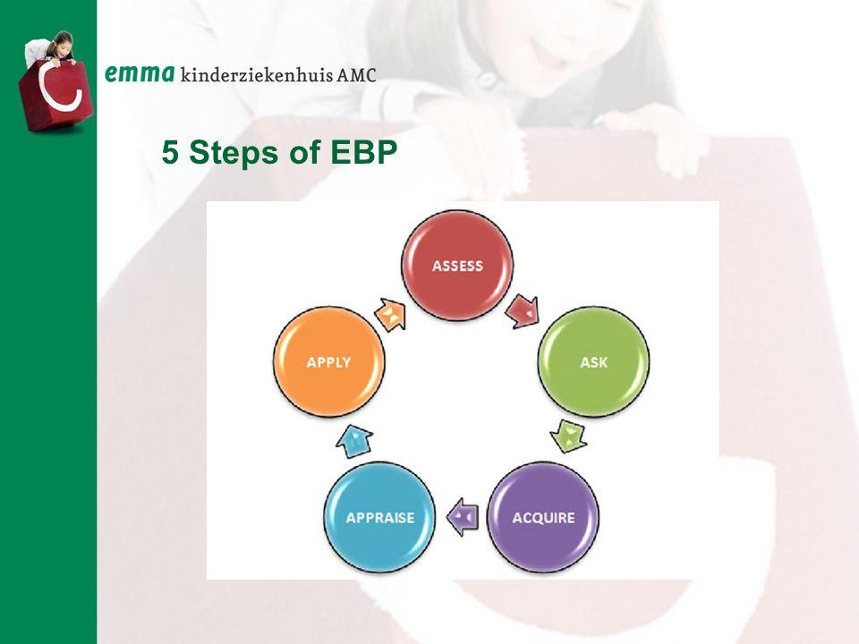 5 Steps of EBP EBP is opgebouwd uit 5 stappen.