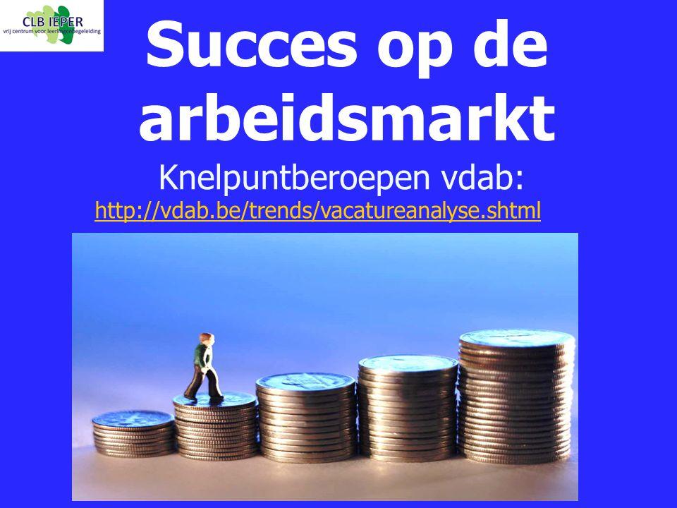 Succes op de arbeidsmarkt