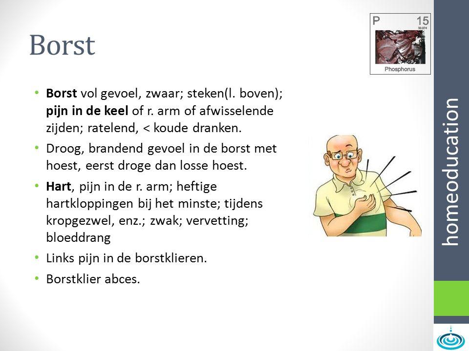 Borst Borst vol gevoel, zwaar; steken(l. boven); pijn in de keel of r. arm of afwisselende zijden; ratelend, < koude dranken.