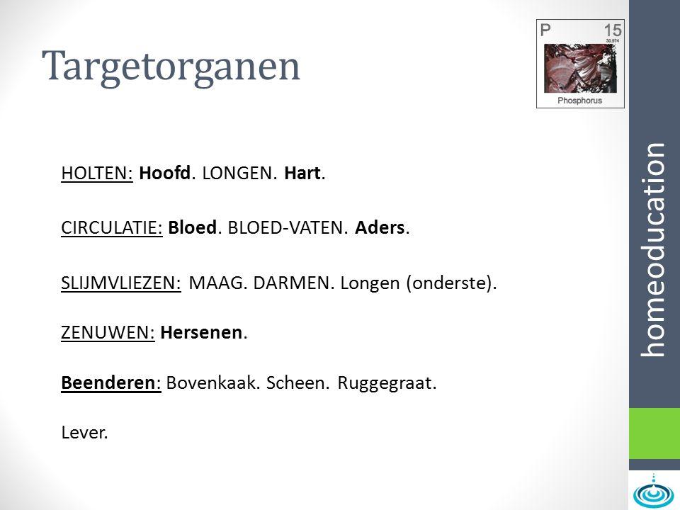 Targetorganen