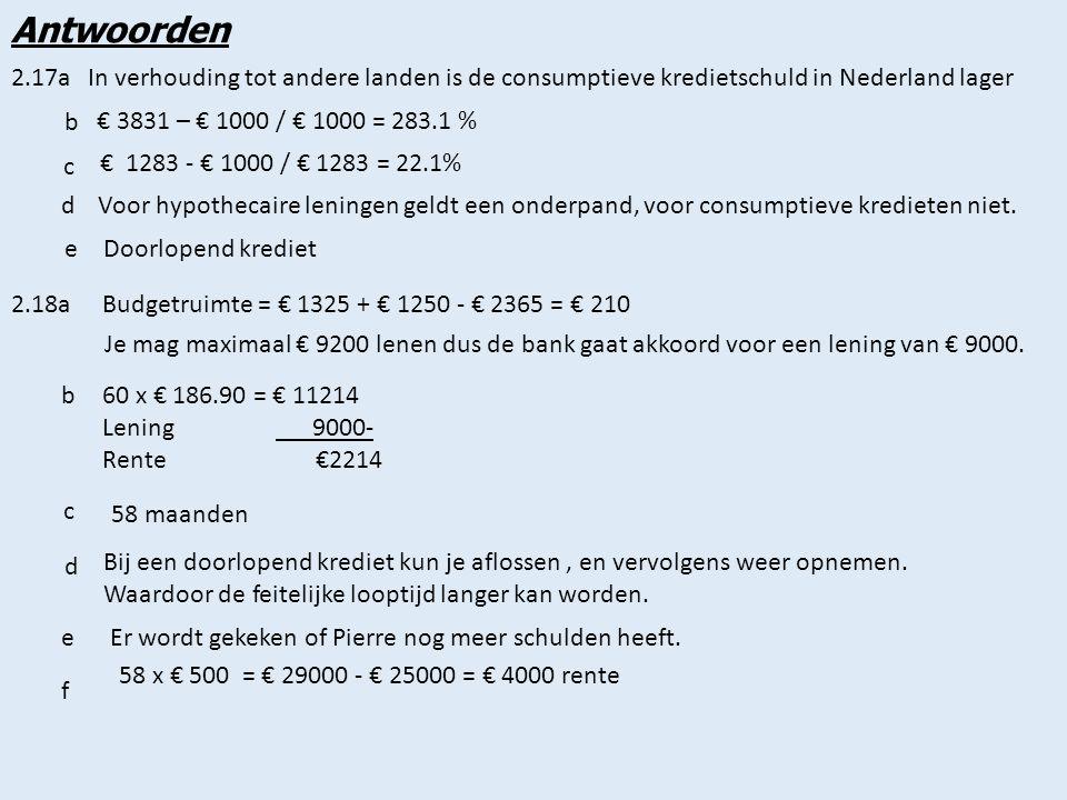 Antwoorden 2.17a. In verhouding tot andere landen is de consumptieve kredietschuld in Nederland lager.