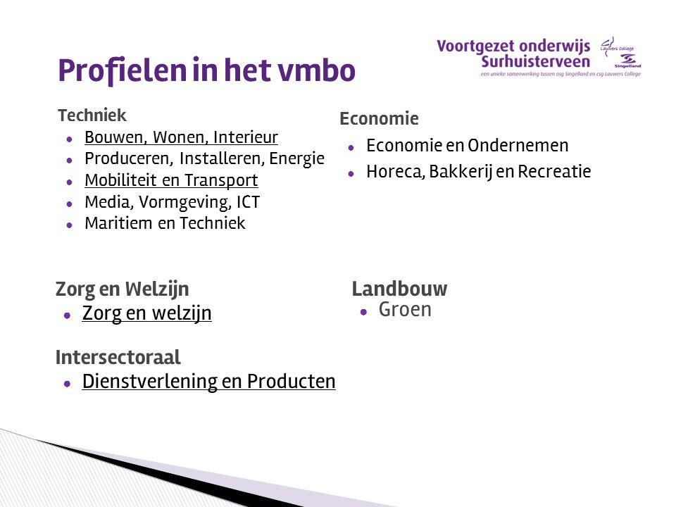 Profielen in het vmbo Zorg en Welzijn Zorg en welzijn Intersectoraal