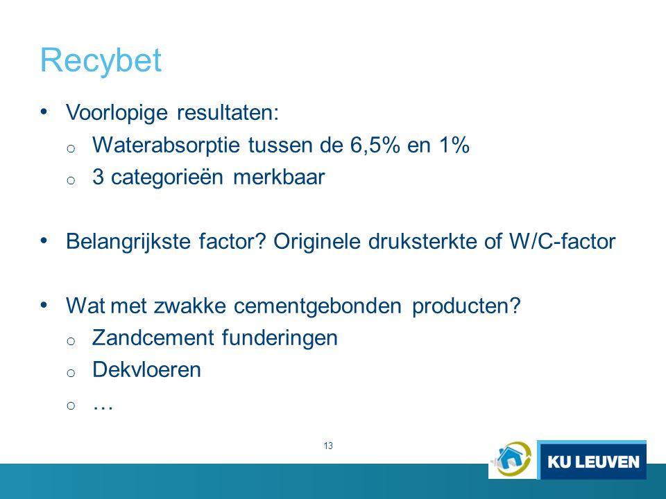 Recybet Voorlopige resultaten: Waterabsorptie tussen de 6,5% en 1%