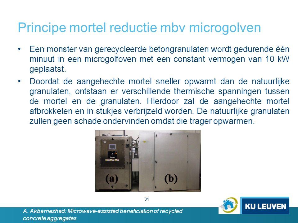 Principe mortel reductie mbv microgolven