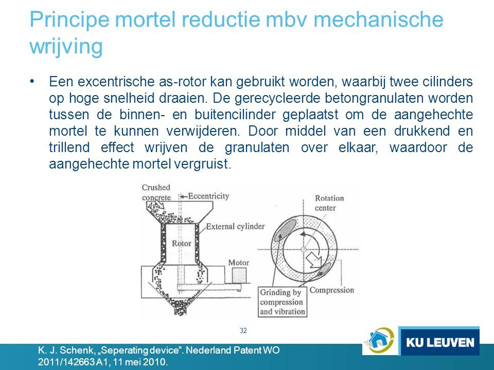 Principe mortel reductie mbv mechanische wrijving