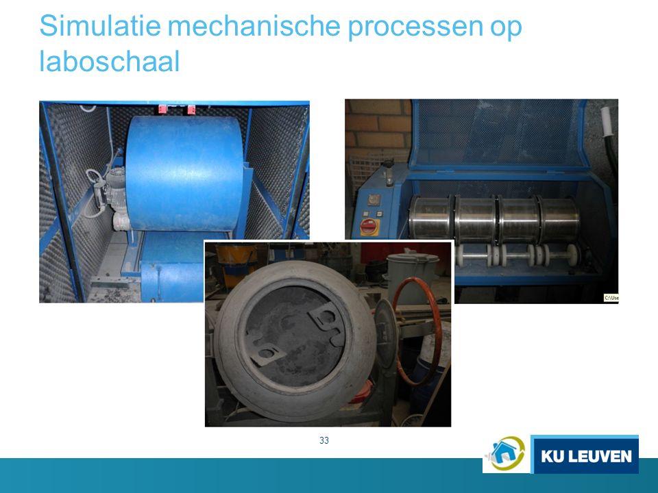 Simulatie mechanische processen op laboschaal