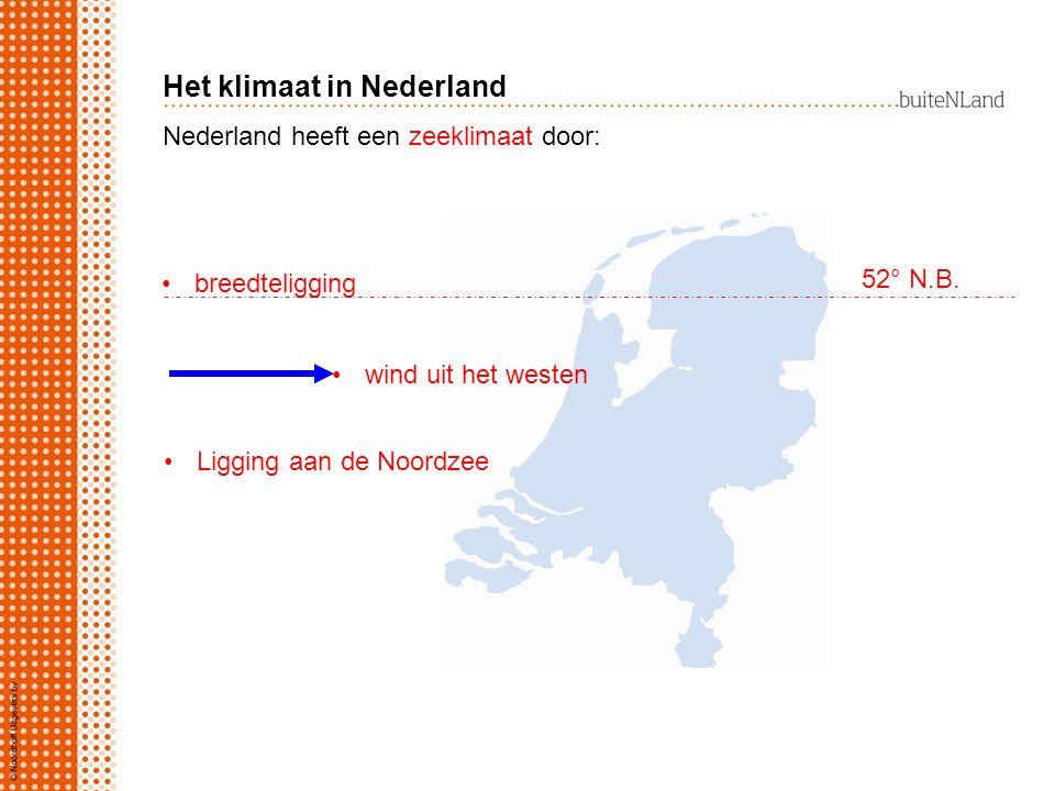 Het klimaat in Nederland