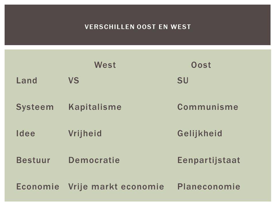 Verschillen oost en west