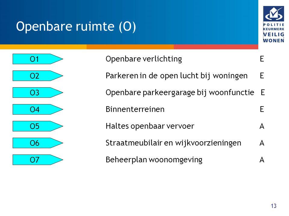 Openbare ruimte (O) O1 Openbare verlichting E O2