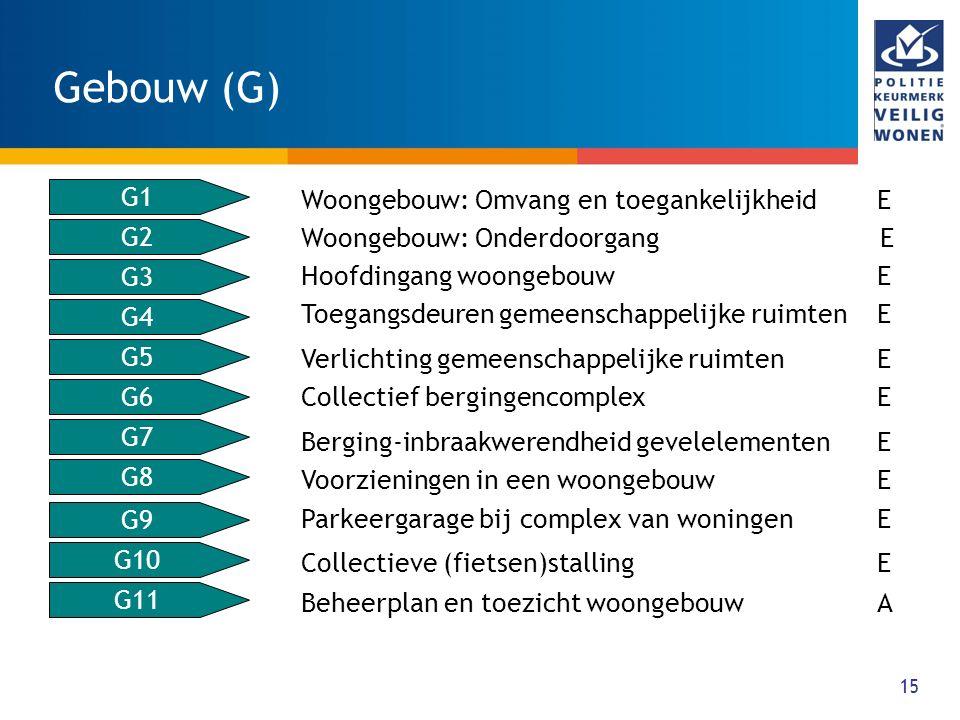 Gebouw (G) G1 Woongebouw: Omvang en toegankelijkheid E G2