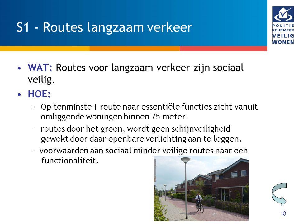 S1 - Routes langzaam verkeer