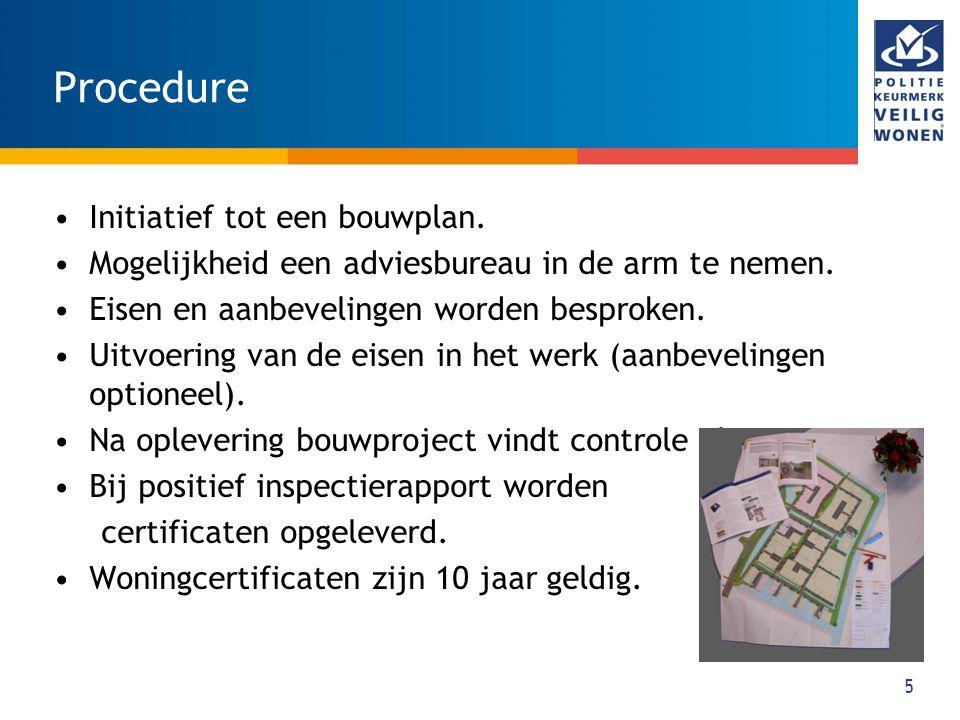 Procedure Initiatief tot een bouwplan.