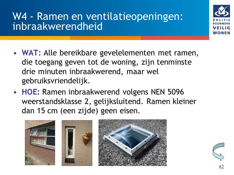 W4 - Ramen en ventilatieopeningen: inbraakwerendheid