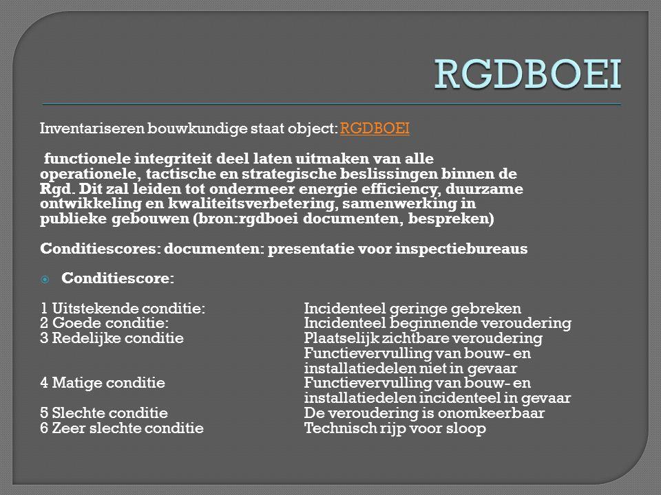 RGDBOEI Inventariseren bouwkundige staat object: RGDBOEI