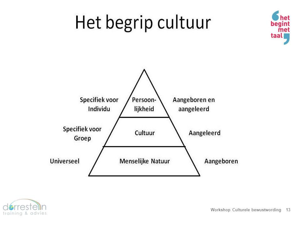 Nederlandse waarden Hoe kijken buitenlanders naar Nederlanders